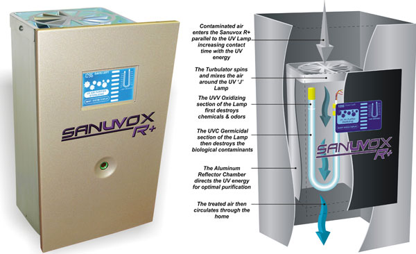 indoor comfort systems swh supply company sanuvox indoor air quality comfort 752
