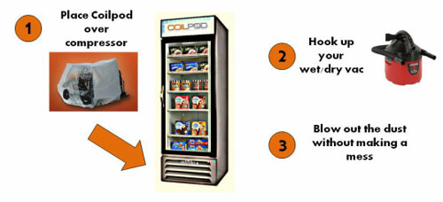 CoilPod 3 Easy Steps