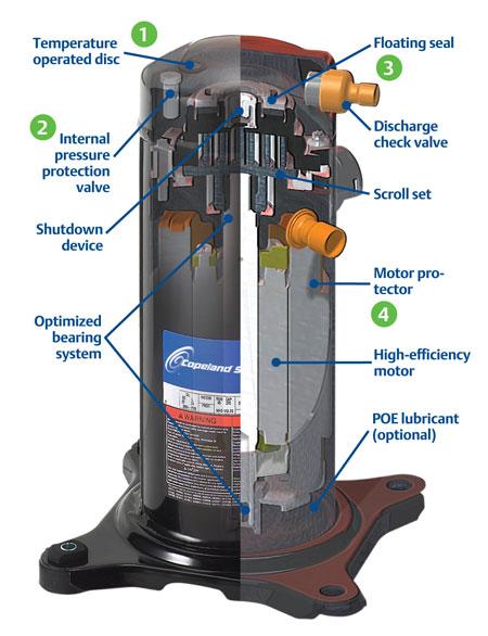 Copeland Scroll Zrk5 Compressor