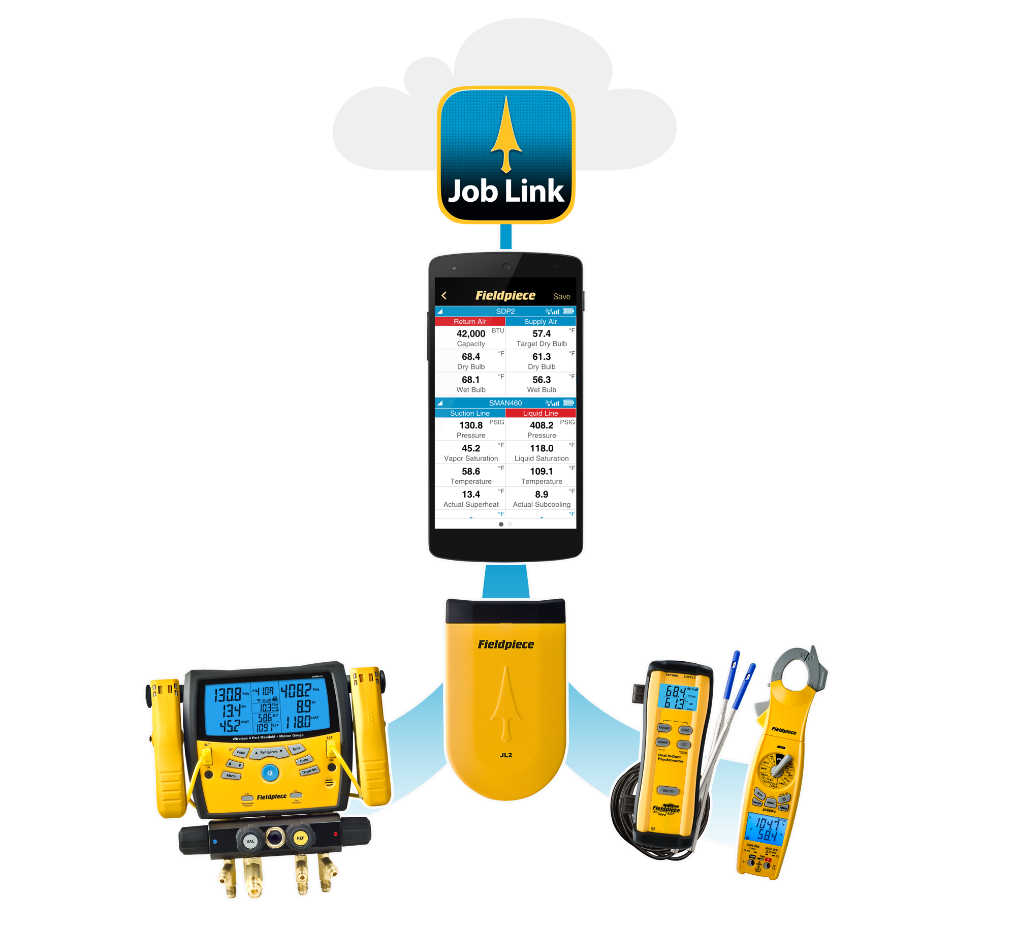 Fieldpiece Job Link