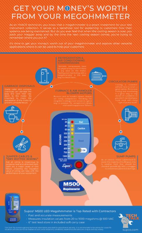 M500 Infographic